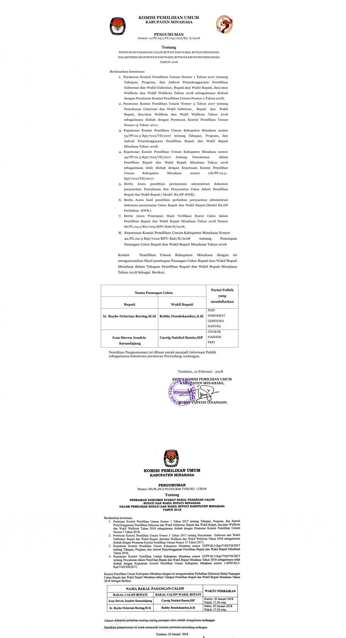 Pengumuman Penetapan dan Pengumuman Perbaikan Dokumen Syarat Bakal Calon Bupati dan Wakil Bupati Minahasa Tahun 2018