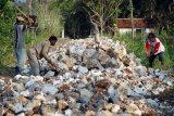 Penetapan UMK Gunung Kidul tunggu besaran inflasi