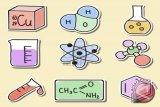 Pendidikan Kimia UNY-UPSI Malaysia bentuk