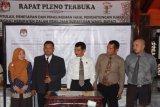 Penjabat: Jaga Kondisi Tetap Kondusif Usai Pilkada Banjarnegara