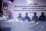 KPU Puncak Jaya siap digugat ke DKPP