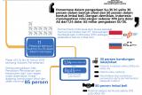 Potensi Ekonomi Pembelian Sukhoi Su-35 Rusia