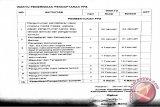 Kouta Belum Terpenuhi, KPU Mitra Perpanjang Rekrutmen PPK dan PPS