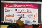 KPU mencoret lima bekas koruptor yang jadi bakal caleg DPR