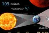 Mini Bloodmoon, gerhana bulan terlama kedua abad ini