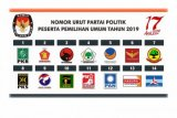 Survei Index: Dua partai baru berpeluang ke Parlemen