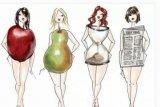 Menilai kepribadian seseorang dari bentuk tubuh