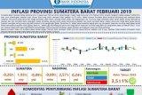 Sumatera Barat deflasi 0,45 persen Pada Februari 2019