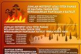 Antisipasi Karhutla, Dishut Bentuk Satgas dan MPA