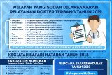 Program Dokter Terbang Sudah Layani 1.655 Pasien