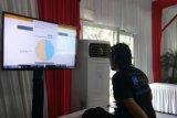 Pasangan Capres Jokowi-Ma'ruf unggul empat juta suara berdasarkan Situng KPU