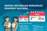 Indeks RB Kaltara 2018, Naik ke Kategori B