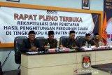 Jokowi-Ma'ruf menang telak di Banyumas