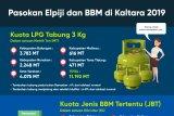 Alokasi BBM dan LPG Ditambah