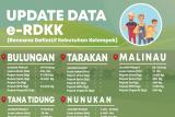Banyak Petani di Kaltara Belum Masuk Data e-RDKK