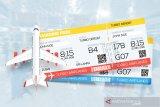 Harga tiket pesawat naik, berimbas ke hunian hotel