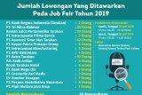 Gandeng Perusahaan, Pemprov Gelar Job Fair