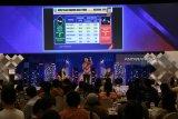 Milenial dan UMKM pendorong utama pertumbuhan ekonomi Indonesia