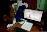 BMKG pantau 1.445 titik panas di Kalteng