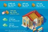 139 Warga akan Terima Bantuan Rehap Rumah