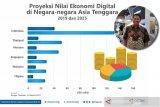 Doktor Pratama: Tol Langit tingkatkan ekonomi digital Indonesia timur