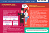 580 Berkas Kaltara Cerdas Masuk ke Dewan Pendidikan