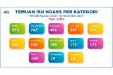 Kominfo identifikasi 3.901 berita hoaks sejak Agustus 2018