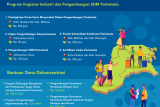 Rp 4,607 Miliar untuk Dongkrak Pariwisata Kaltara