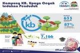 Dinas PPKB Palembang tingkatkan pengendalian  pertumbuhan penduduk
