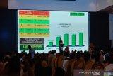 Selama empat tahun, total alokasi dana desa di Sultra Rp6,13 triliun