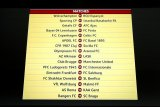 Hasil pertandingan Liga Europa leg pertama