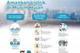 Listrik daerah terdampak banjir Jakarta Utara sudah menyala