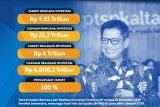 Realisasi Investasi Kaltara 2019 Tembus Rp 6 Triliun