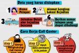 BNPB luncurkan uji coba layanan call center 24 jam
