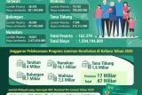 Per 1 Januari, UHC Kaltara Masuk 5 Besar Nasional
