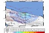 Gempa goncang Papua, warga panik