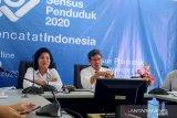 Ekonomi Sulut 2019 tumbuh 5,66 persen