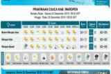 BBMKG: Waspadi gelombang tinggi di perairan Papua-Papua Barat