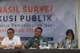 Masyarakat tidak mau pemilu presiden dan legislatif  serentak