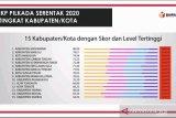 Bawaslu: Kabupaten Sleman masuk level lima Indeks Kerawanan Pemilu