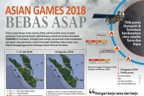 Asian Games 2018 Bebas Asap
