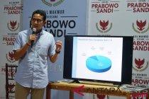 Sandiaga mengklaim elektabilitasnya mengejar Jokowi-Ma\'ruf