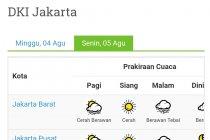 Senin pagi, Jakarta cerah
