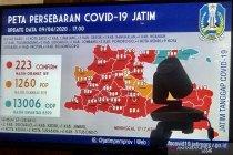 Gubernur: Angka sembuh pasien positif COVID-19 di Jatim 25,56 persen