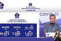 Pasien sembuh COVID-19 di Indonesia berjumlah 7.308 orang