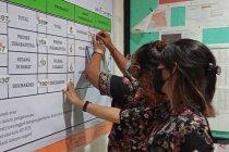 Dana denda pelanggaran protokol kesehatan di Sorong capai Rp89,1 juta