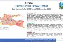 Satgas Jatim kembali tingkatkan operasi yustisi kendalikan COVID-19