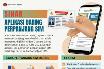 Sinar, aplikasi daring untung perpanjang SIM