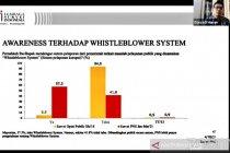 """LSI dorong pemerintah tingkatkan pemahaman PNS soal \""""whistleblower\"""""""