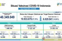 Kemenkes buka akses publik untuk awasi vaksinasi COVID-19